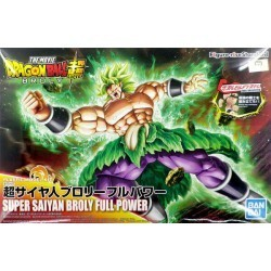 Figure Rise DBS Super...